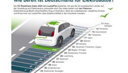 EV Readiness 2020