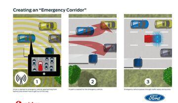 Rettungsgassen-Assistent von Ford und Vodafone